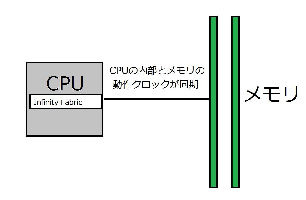 f:id:yaruoFPS:20200216034417j:plain
