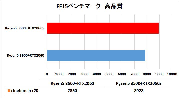 f:id:yaruoFPS:20200308184551p:plain
